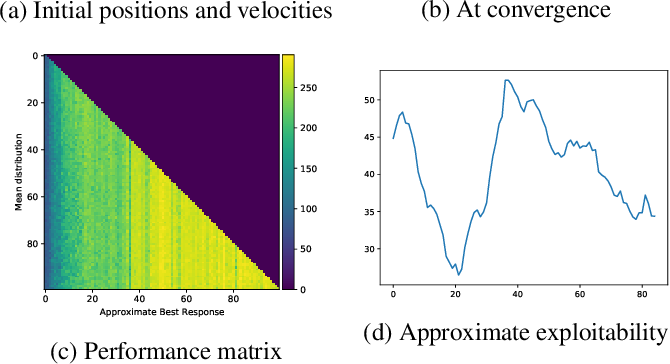 Figure 4 for Mean Field Games Flock! The Reinforcement Learning Way