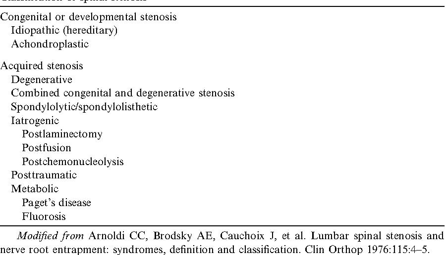 Spinal stenosis: history and physical examination  - Semantic Scholar