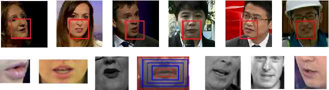 Figure 1 for Can We Read Speech Beyond the Lips? Rethinking RoI Selection for Deep Visual Speech Recognition
