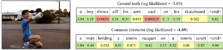 Figure 3 for Towards Unique and Informative Captioning of Images