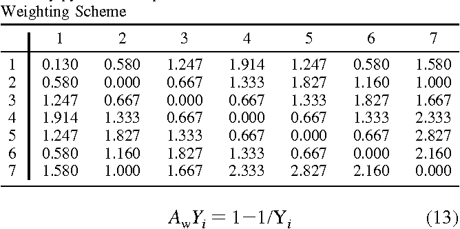 Table 5 from Design of Topological Indices  Part 10 1