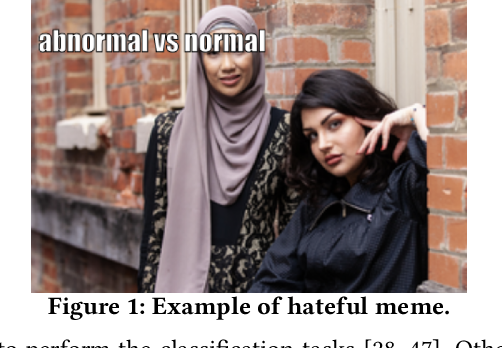 Figure 1 for Disentangling Hate in Online Memes