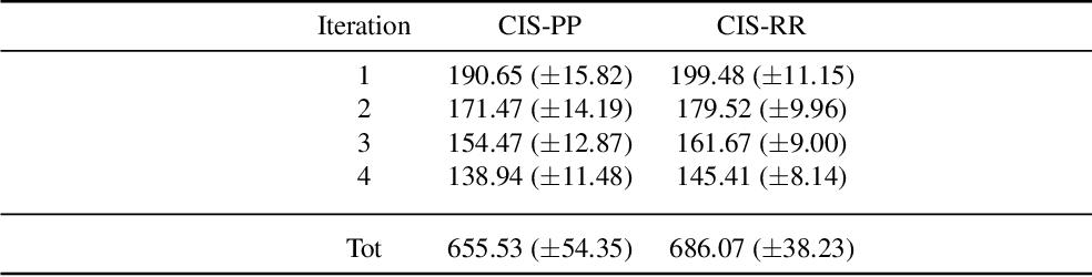 Figure 4 for A Logic-Based Framework Leveraging Neural Networks for Studying the Evolution of Neurological Disorders
