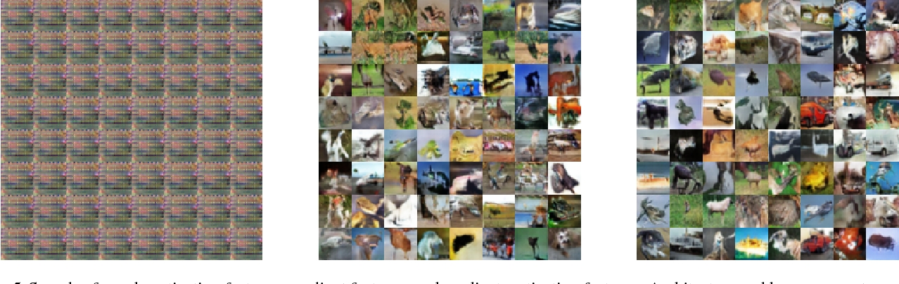 Figure 3 for Learning Implicit Generative Models with the Method of Learned Moments