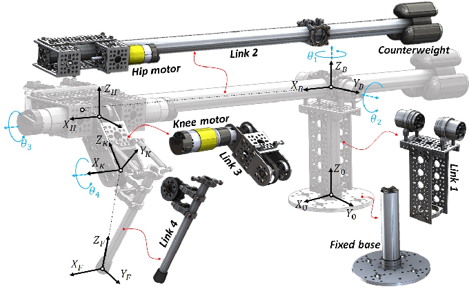 Figure 2 for HOPPY: An Open-source Kit for Education with Dynamic Legged Robots