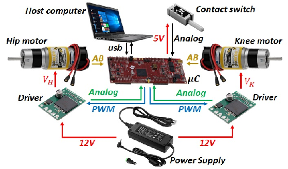 Figure 3 for HOPPY: An Open-source Kit for Education with Dynamic Legged Robots