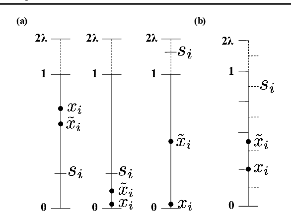 Figure 1 for Improved, Deterministic Smoothing for L1 Certified Robustness