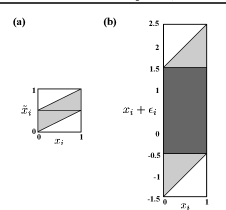 Figure 3 for Improved, Deterministic Smoothing for L1 Certified Robustness