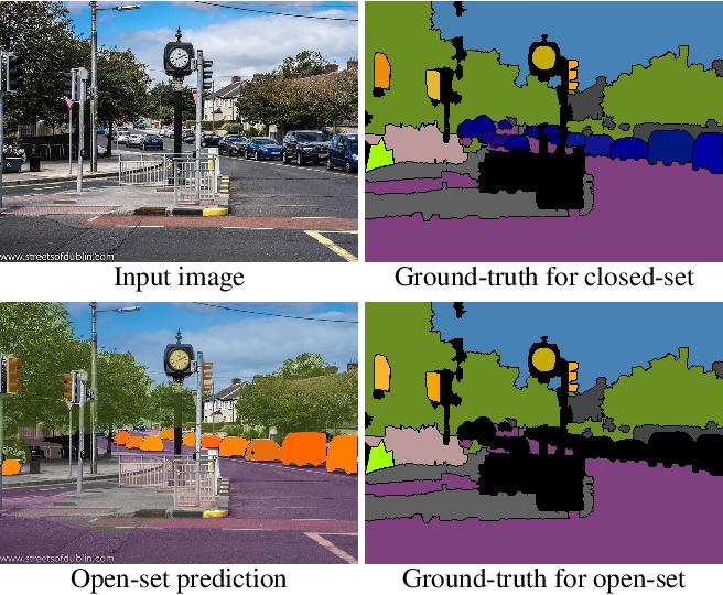 Figure 1 for Exemplar-Based Open-Set Panoptic Segmentation Network