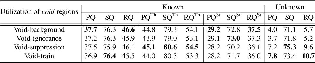 Figure 2 for Exemplar-Based Open-Set Panoptic Segmentation Network