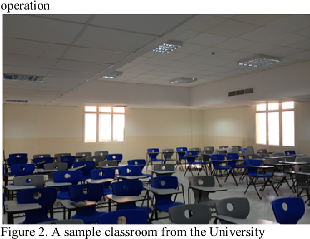 PDF] Investigation of energy saving potential for a university