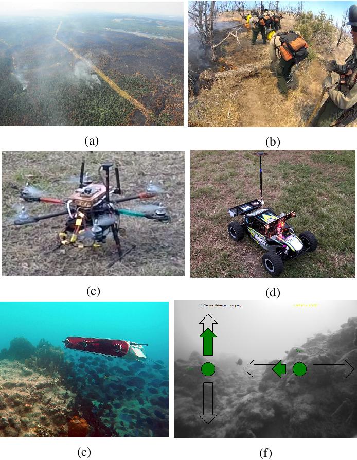 Figure 1 for Heterogeneous Robot Teams for Informative Sampling