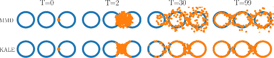 Figure 1 for KALE Flow: A Relaxed KL Gradient Flow for Probabilities with Disjoint Support