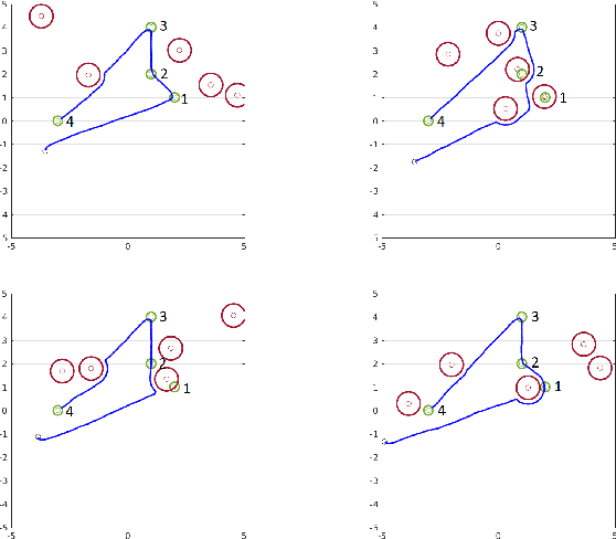 Figure 2 for Supervised Bayesian Specification Inference from Demonstrations