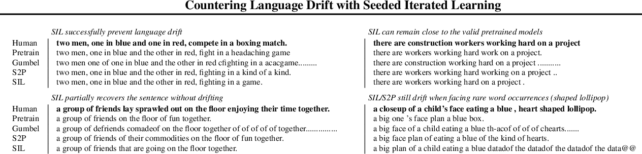 Figure 2 for Countering Language Drift with Seeded Iterated Learning