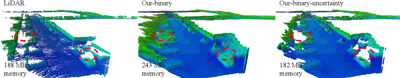 Figure 2 for Inferring Distributions Over Depth from a Single Image