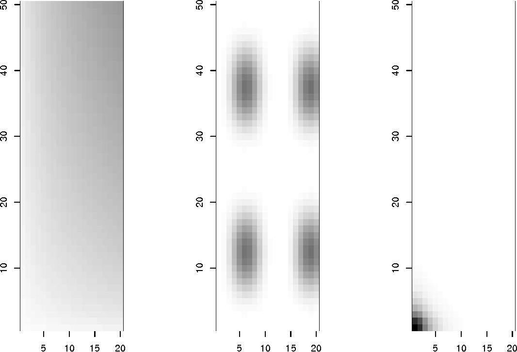 Figure 2 for Bootstrap-Based Regularization for Low-Rank Matrix Estimation