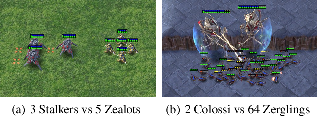 Figure 1 for The StarCraft Multi-Agent Challenge