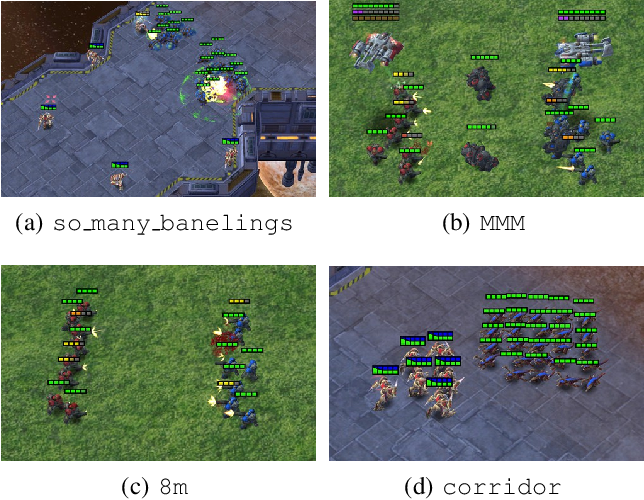 Figure 3 for The StarCraft Multi-Agent Challenge