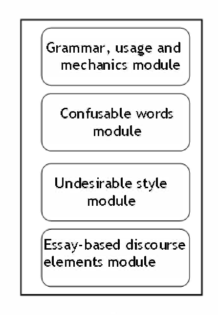 free automated essay grading software