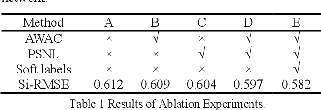Figure 2 for A Weakly-Supervised Depth Estimation Network Using Attention Mechanism