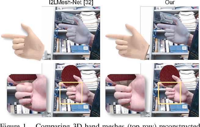 Figure 1 for Towards Accurate Alignment in Real-time 3D Hand-Mesh Reconstruction