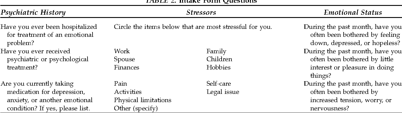 Table 2 From Psychological Perspective On Hand Injury And Pain