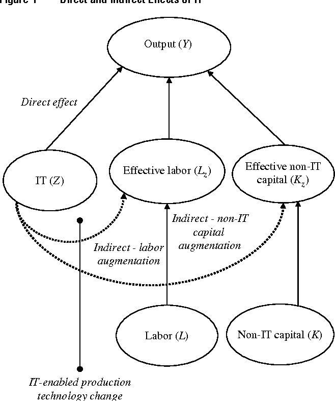 Figure 1 From Research Note