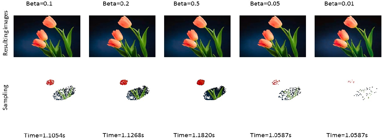 Figure 4 for Fast color transfer from multiple images