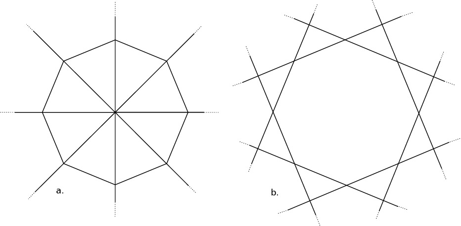 Figure 3 for A simple geometric proof for the benefit of depth in ReLU networks