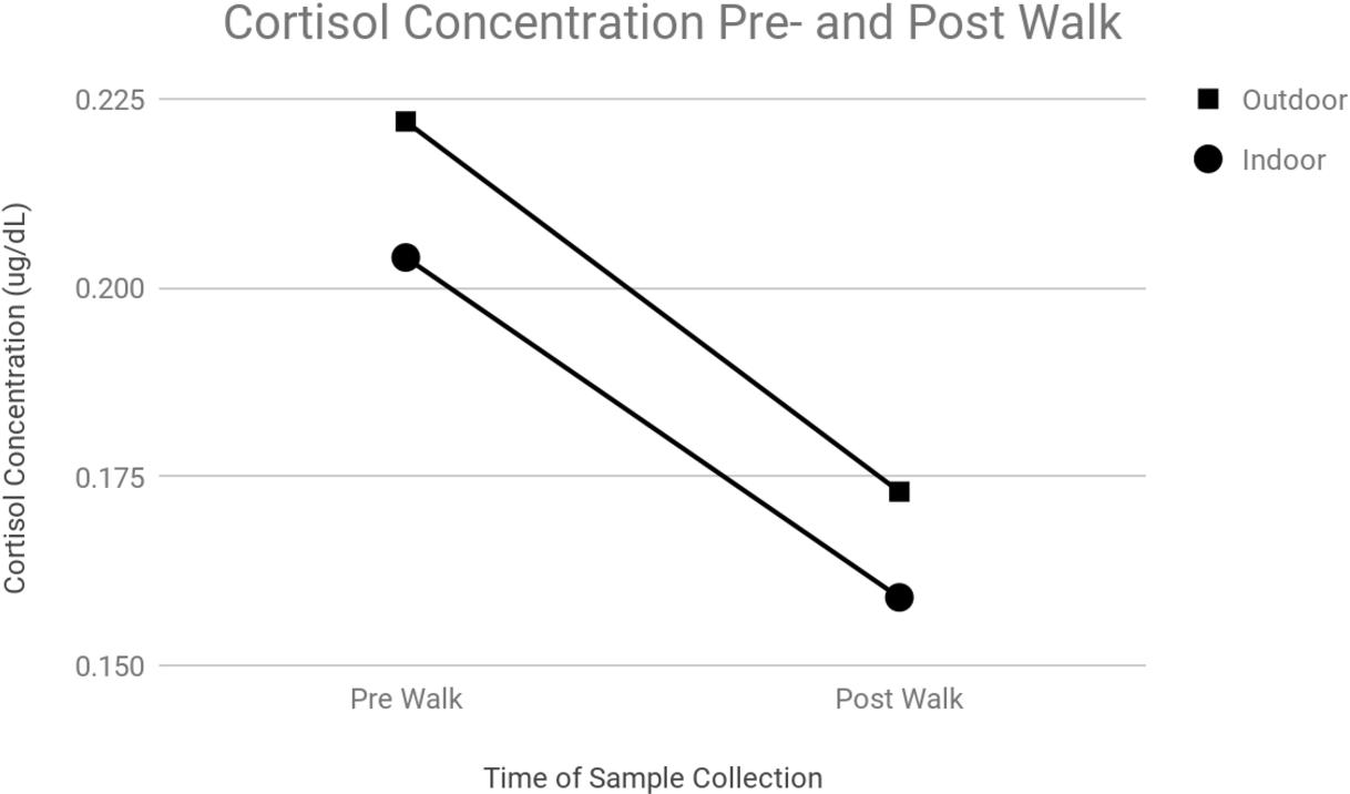 Bnc Connector Semantic Scholar Wiring Diagram Figure 2