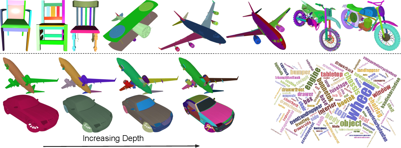 Figure 2 for Learning Point Embeddings from Shape Repositories for Few-Shot Segmentation