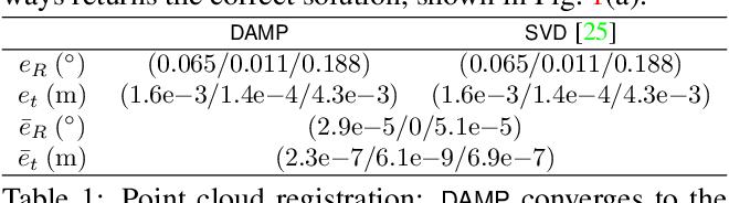 Figure 1 for Dynamical Pose Estimation
