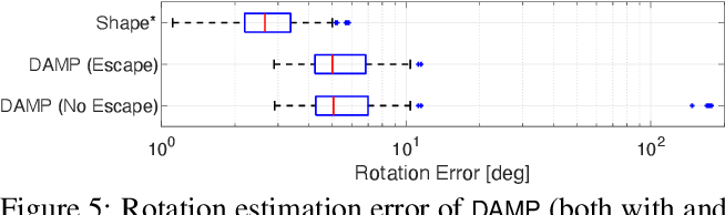 Figure 3 for Dynamical Pose Estimation
