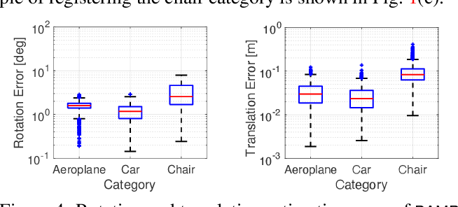 Figure 4 for Dynamical Pose Estimation