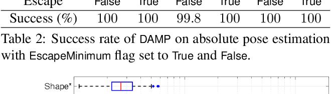 Figure 2 for Dynamical Pose Estimation