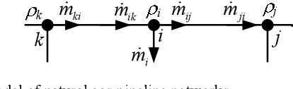 Figure 1 for Dynamic State Estimation for Integrated Natural Gas and Electric Power Systems