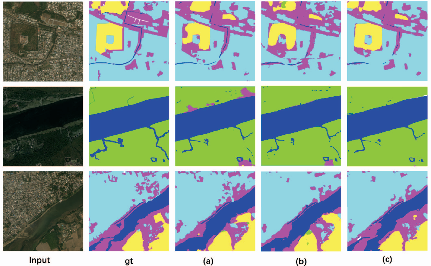 Figure 4 for Dense Fusion Classmate Network for Land Cover Classification