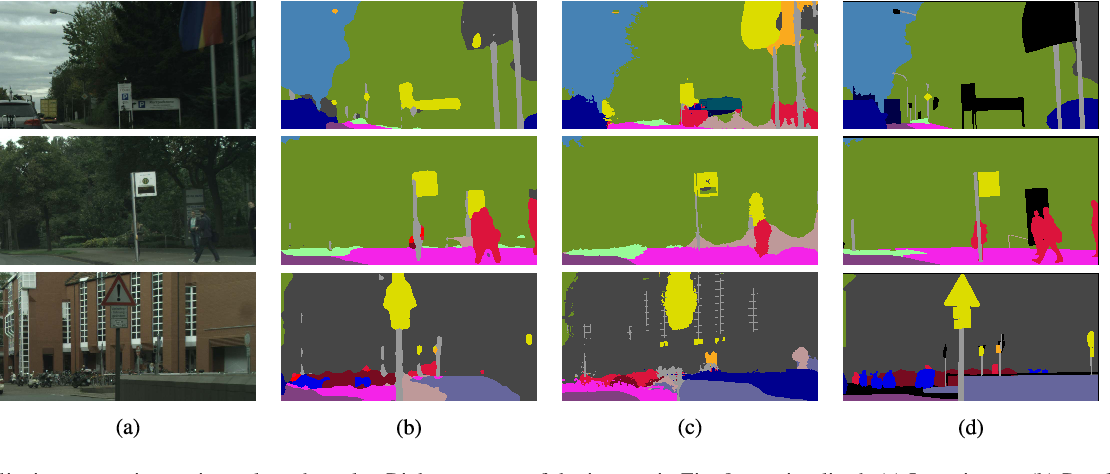 Figure 2 for Random Forest with Learned Representations for Semantic Segmentation