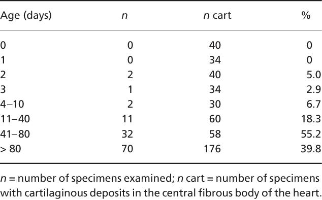 Central fibrous body - Semantic Scholar