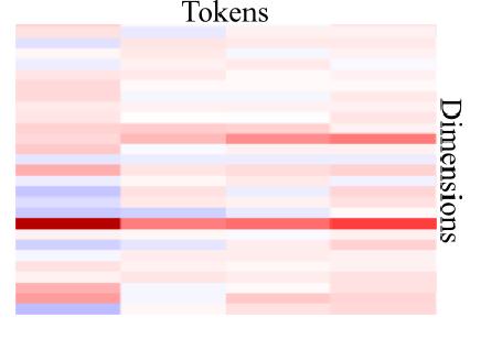 Figure 2 for Train, Sort, Explain: Learning to Diagnose Translation Models