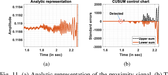 Figure 3 for AuraSense: Robot Collision Avoidance by Full Surface Proximity Detection