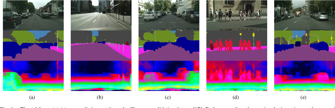 Figure 4 for Towards Building the Semantic Map from a Monocular Camera with a Multi-task Network