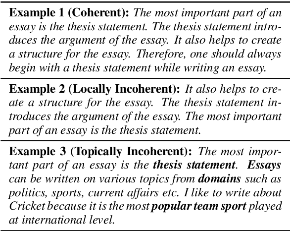 Figure 1 for Modeling Topical Coherence in Discourse without Supervision