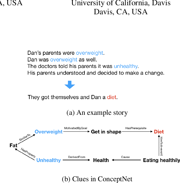 Figure 1 for Incorporating Structured Commonsense Knowledge in Story Completion
