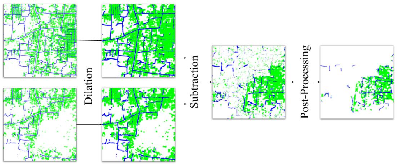 Figure 2 for Deep Learning-based Aerial Image Segmentation with Open Data for Disaster Impact Assessment