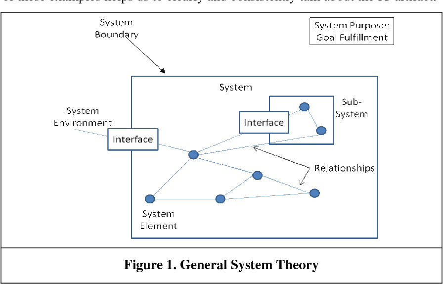 Figure 1 from Information Systems ( ICIS ) 2008
