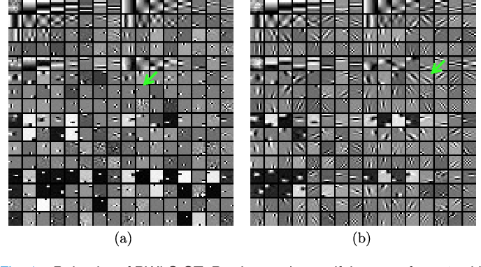 Figure 1 for PWLS-ULTRA: An Efficient Clustering and Learning-Based Approach for Low-Dose 3D CT Image Reconstruction