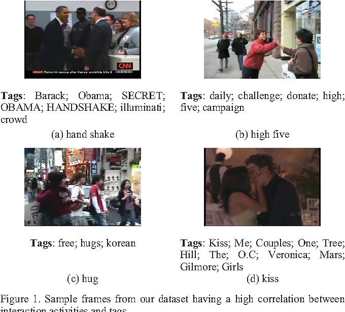 Human interaction recognition in YouTube videos - Semantic