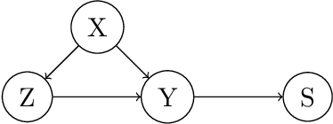 Figure 1 for Multi-Source Causal Inference Using Control Variates